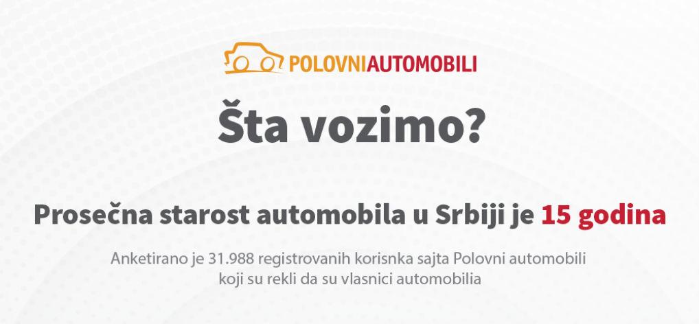 Za bugarski motore sajt Touratech nosači