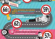 Kako i gde se kupuju auto delovi i oprema u Srbiji?